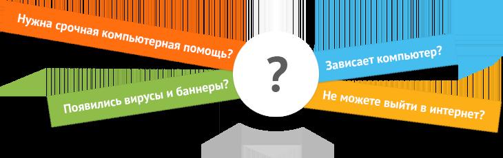 Remont-kompyutera-v-Moskve